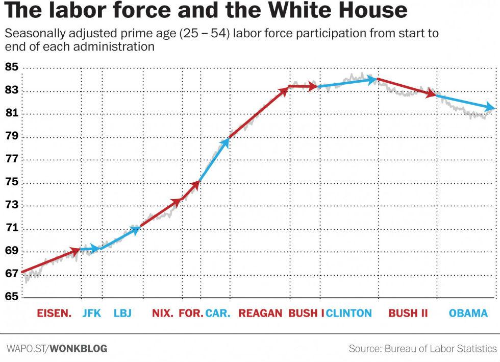 obama-occupazione-2