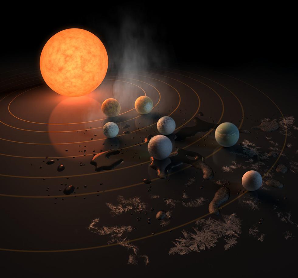 orbite-esopianeti-trappist-3