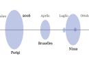 Gli attentati terroristici in Europa dal 2015 a oggi