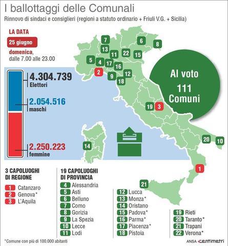 Comunali: ballottaggi / Infografica