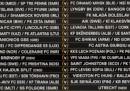 Ti giri un attimo, e inizia la nuova Europa League