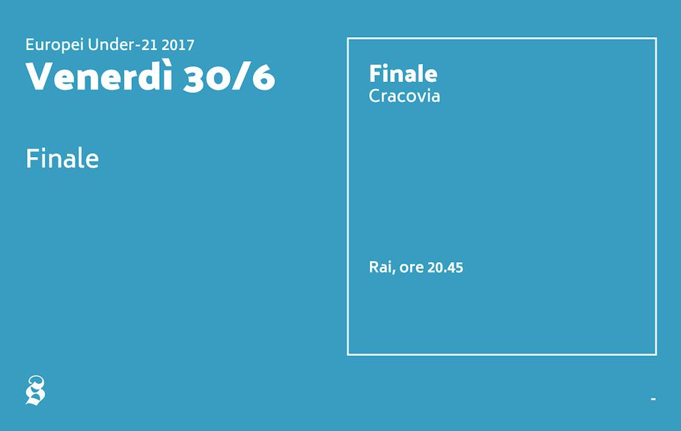 Calendario U21.Il Calendario Degli Europei Under 21 Il Post
