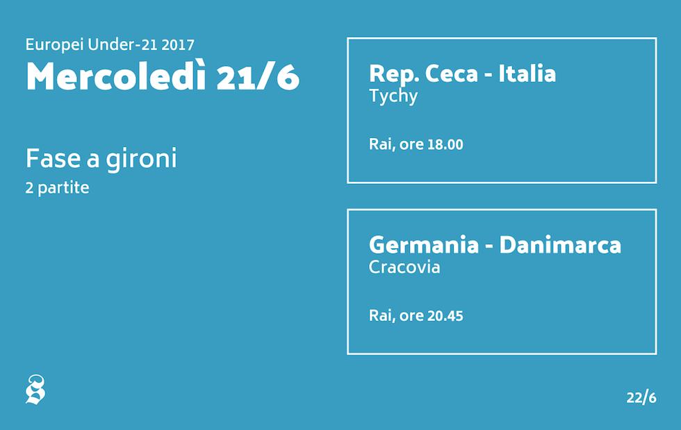 Under 21 Italia Calendario.Il Calendario Degli Europei Under 21 Il Post