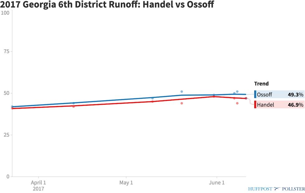 Georgia, la repubblicana Karen Handel vince le elezioni