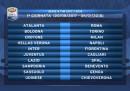 Il calendario della Serie A 2017/2018: le date di tutte le partite