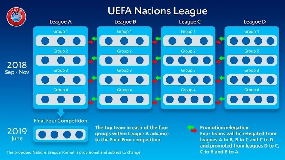 uefa-nations-league-programma