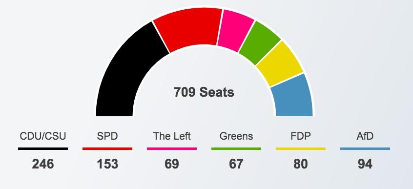 elezioni-germania