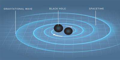 Cosa sono le onde gravitazionali