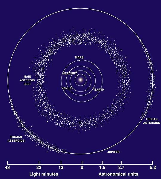 C'è un sigaro nello Spazio: è il primo asteroide interstellare