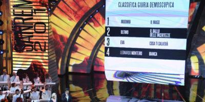La classifica di Sanremo di giovedì sera