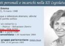 È vero che nel 1994 Emma Bonino fu eletta con la Lega Nord?