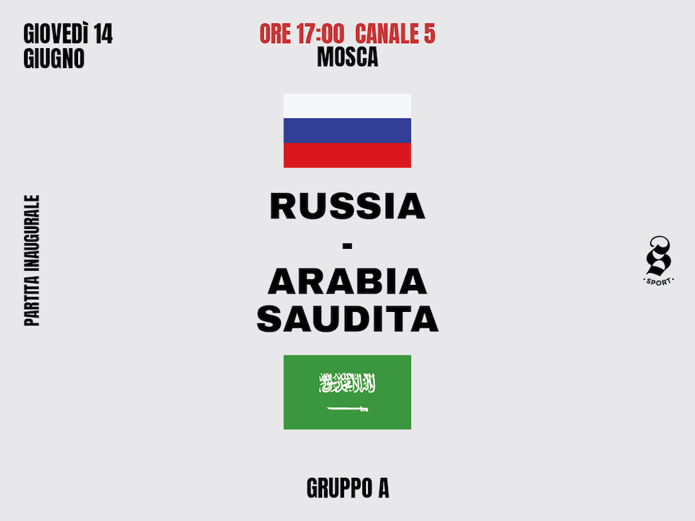 Mondiale Russia Calendario.Mondiali 2018 Il Calendario Il Post
