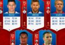 Come guadagna EA Sports con i Mondiali
