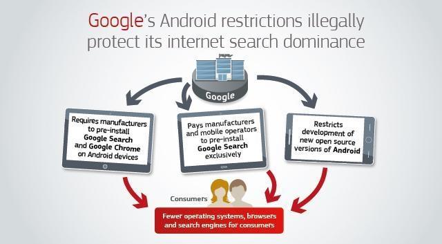 Google, in arrivo nuova maxi multa Ue per il sistema Android