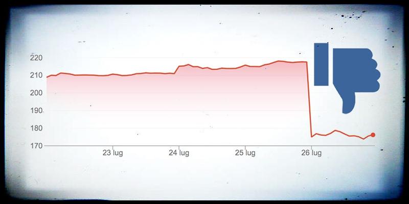 75f2be530c Giovedì 26 luglio le azioni di Facebook in borsa sono crollate del 19 per  cento, con una riduzione della capitalizzazione di 120 miliardi di dollari,  ...