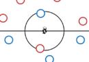 Le probabili formazioni della Serie A
