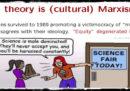 Il CERN si è dissociato dal contenuto di una presentazione sessista