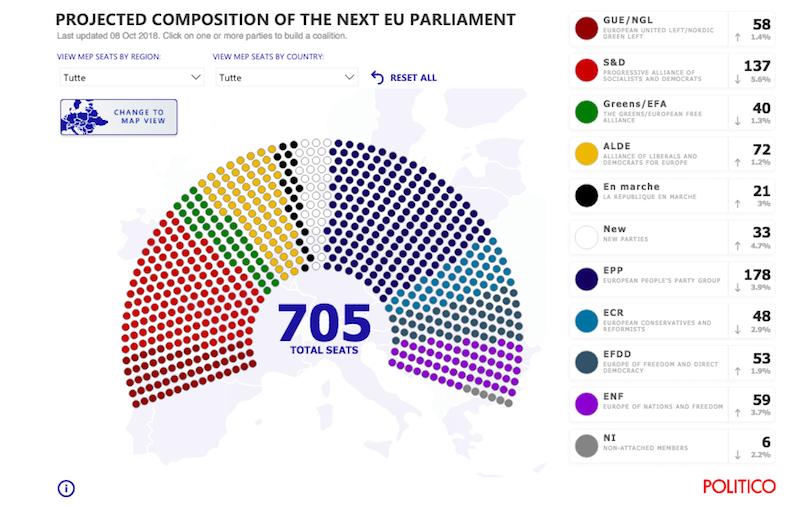 Gli euroscettici vogliono prendersi l 39 europa il post for Votazioni parlamento oggi