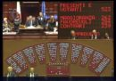 Il governo è stato battuto alla Camera in un voto sul ddl anticorruzione