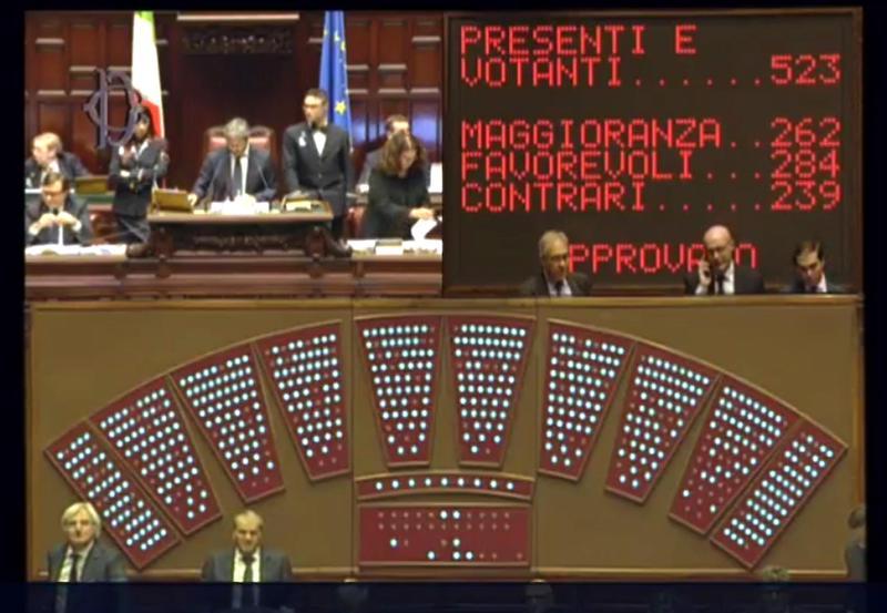 Il governo stato battuto alla camera in un voto sul ddl for Tv camera deputati