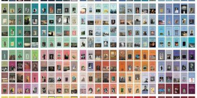 Tutti i libri di Adelphi sono scontati del 25 per cento