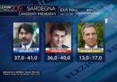 Solinas e Zedda sono quasi pari nei primi exit poll delle elezioni regionali in Sardegna