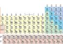 La tavola periodica ha 150 anni