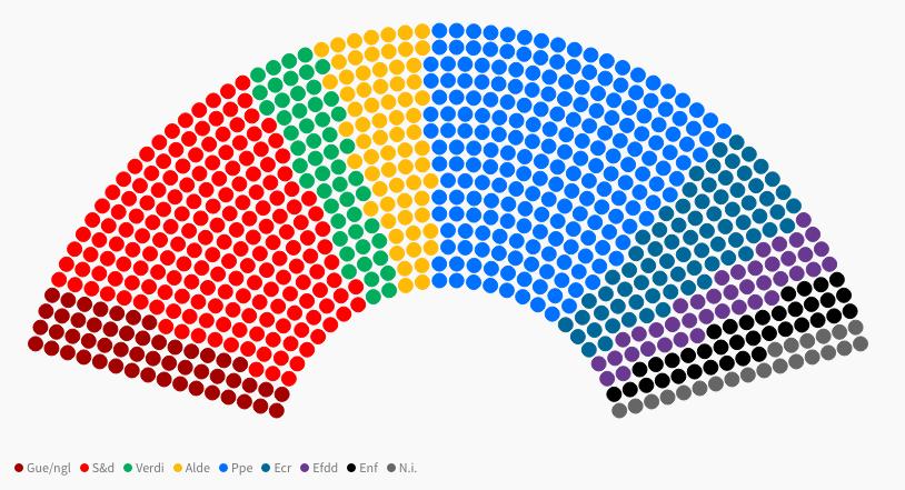 Guida definitiva alle elezioni europee - Il Post