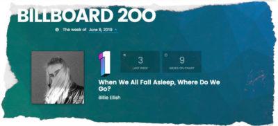 La classifica di Billboard la fanno le felpe più vendute