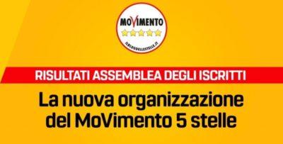 """Il Movimento 5 Stelle dice che i suoi iscritti hanno approvato il """"mandato zero"""" e le altre novità proposte da Luigi Di Maio"""