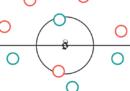 Serie A, le probabili formazioni