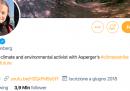 """Perché Greta Thunberg adesso si chiama """"Sharon"""" su Twitter?"""