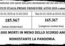 La bufala sul numero dei morti in Italia nel 2020