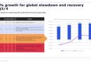 La lezione cinese sulla ripresa graduale