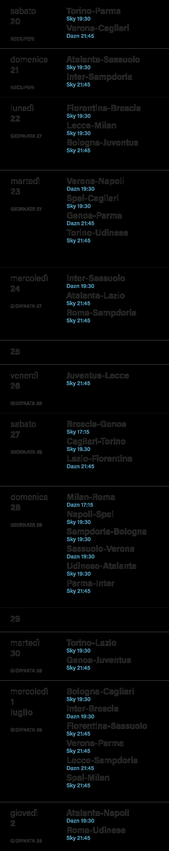 Il Calendario Della Serie A Orari E Date Delle Partite A Giugno Il Post