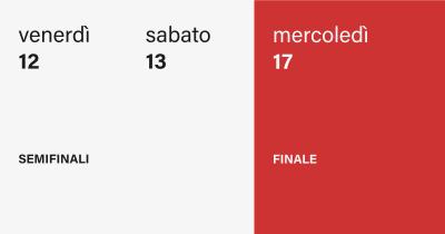 Coppa Italia, date e orari di semifinali e finale
