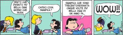 Peanuts 2020 luglio 22