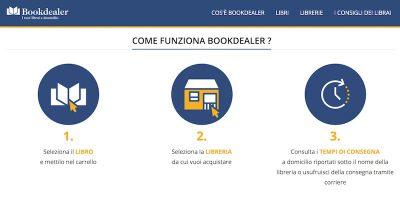 Ora le piccole librerie italiane hanno un e-commerce in comune