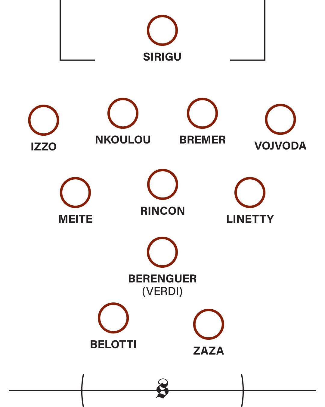 Le Probabili Formazioni Della Prima Giornata Di Serie A Il Post