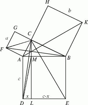 Dimostrazione euclidea del teorema di Pitagora (da Polymath)