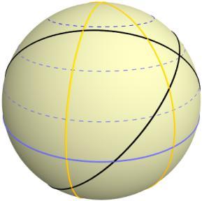rette e no nella geometria ellittica (da Wikipedia)