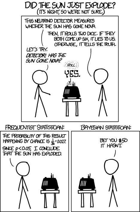 frequentisti e bayesiani