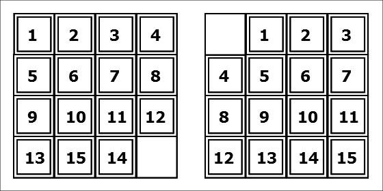due posizioni del gioco del 15