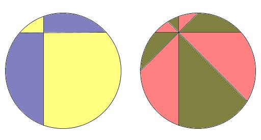 Un taglio in quattro parti e un altro taglio in otto parti
